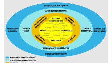 HACKEANDO A EDUCAÇÃO FORMAL